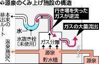 シエスパ構造.jpg