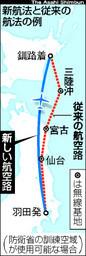 GPS空路.jpg